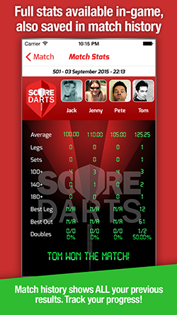 iPhone Darts Scorer App